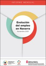 Evolución del empleo en Navarra. Noviembre 2020